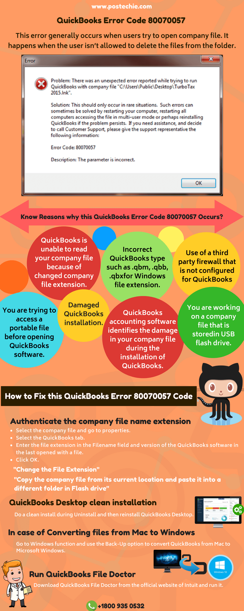 QuickBooks Error Code 80070057